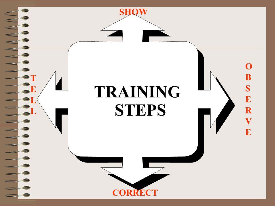TRAINING STEPS TELLTELL SHOW OBSERVEOBSERVE CORRECT