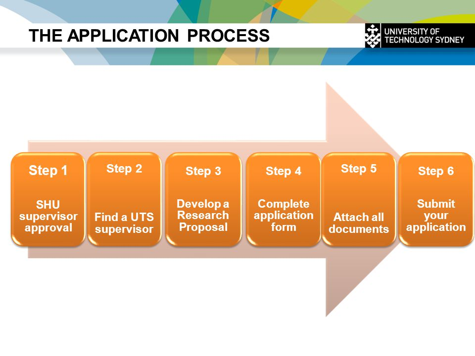 THE APPLICATION PROCESS Step 1 SHU supervisor approval Step 2 Find a UTS supervisor Step 3 Develop a Research Proposal Step 4 Complete application for