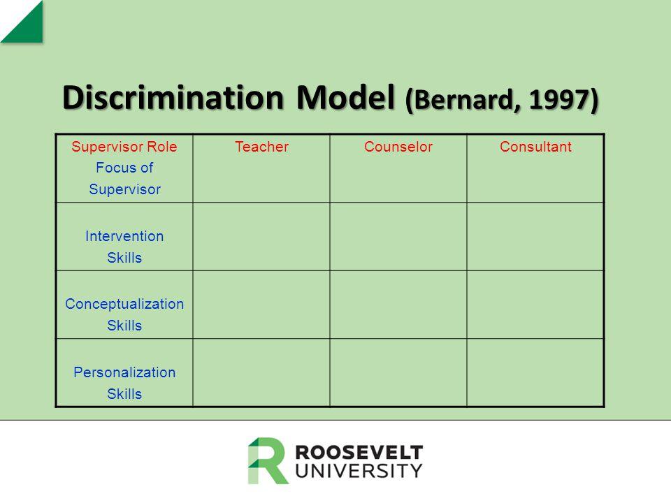 Discrimination Model (Bernard, 1997) Supervisor Role Focus of Supervisor TeacherCounselorConsultant Intervention Skills Conceptualization Skills Personalization Skills