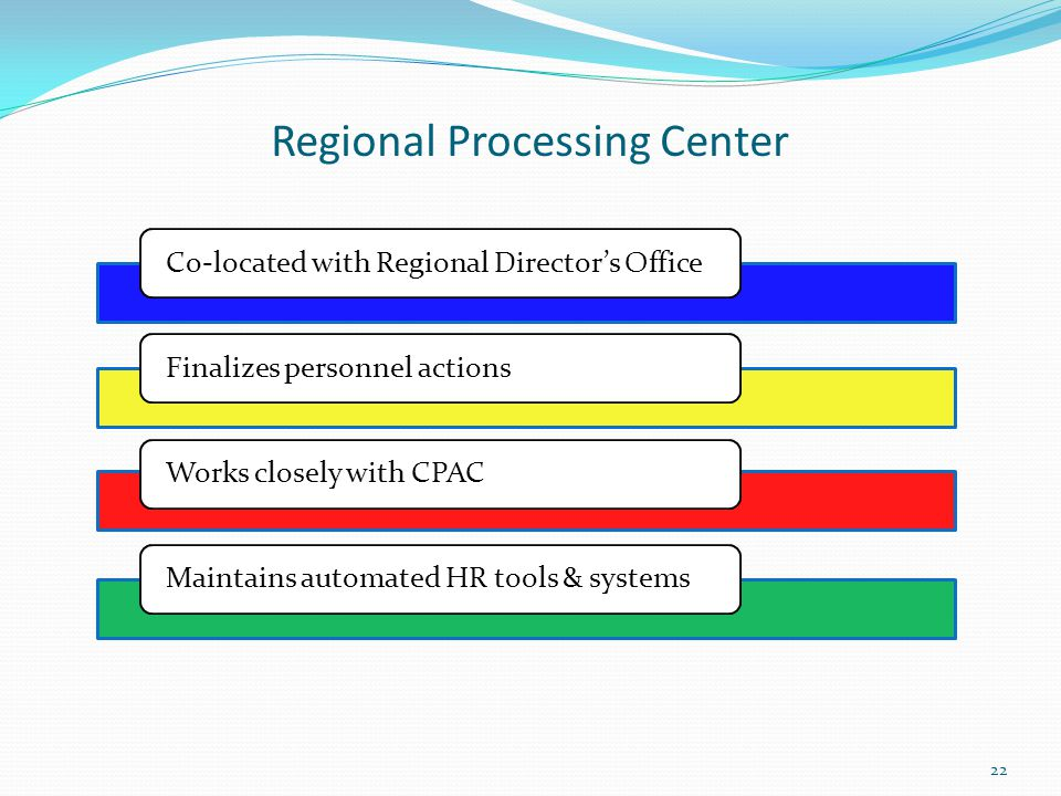 Regional Processing Center Co-located with Regional Director's OfficeFinalizes personnel actionsWorks closely with CPACMaintains automated HR tools & systems 22