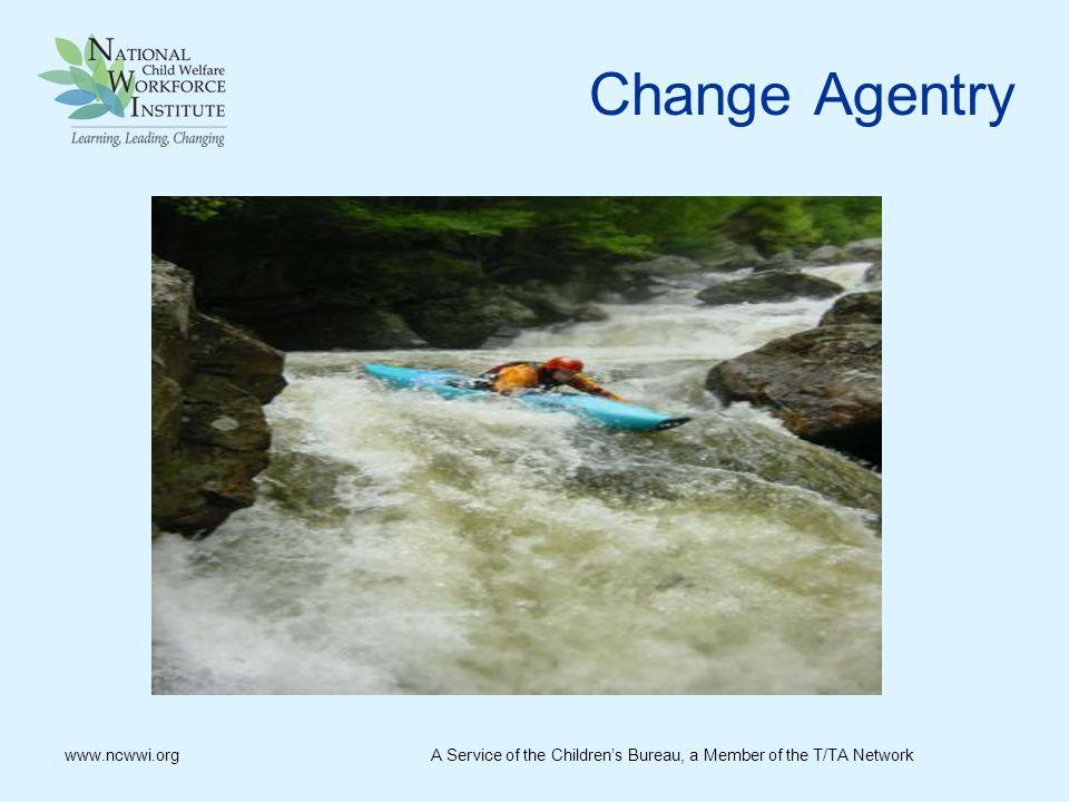 Leadership Academy for Supervisors  Goal: To develop leadership skills for implementation of change.