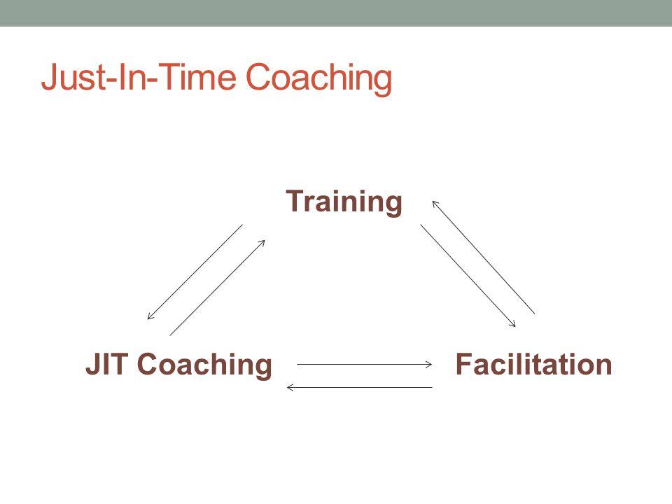 Just-In-Time Coaching Training JIT Coaching Facilitation
