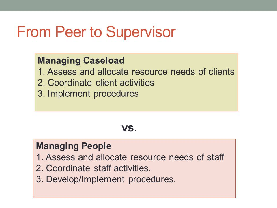 From Peer to Supervisor Managing Caseload 1. Assess and allocate resource needs of clients 2.