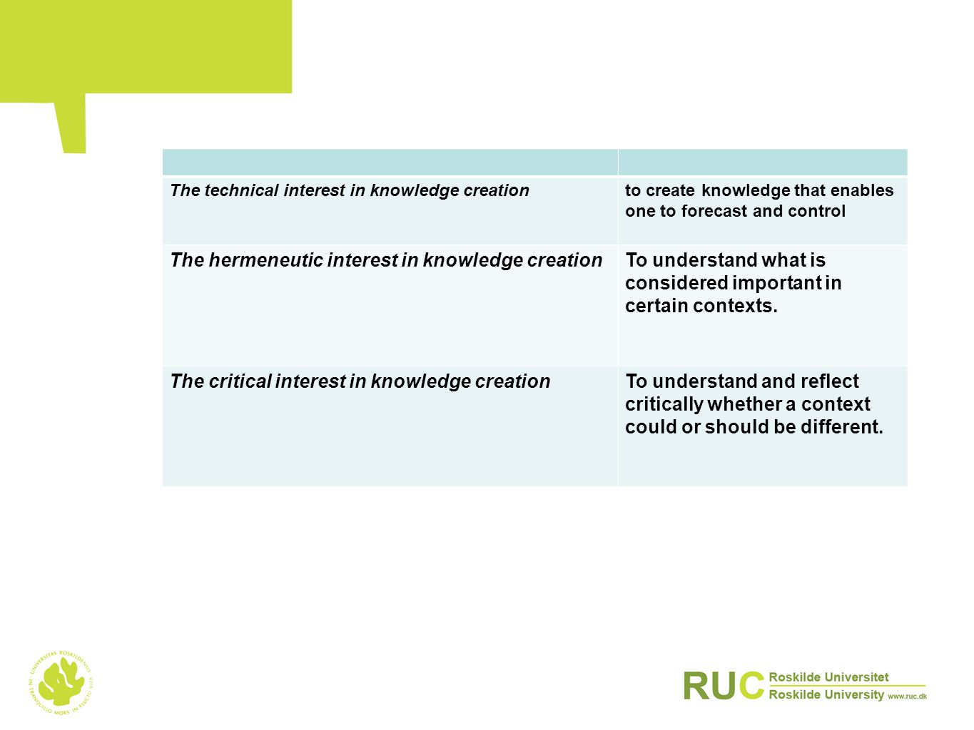 The technical interest in knowledge creationto create knowledge that enables one to forecast and control The hermeneutic interest in knowledge creationTo understand what is considered important in certain contexts.