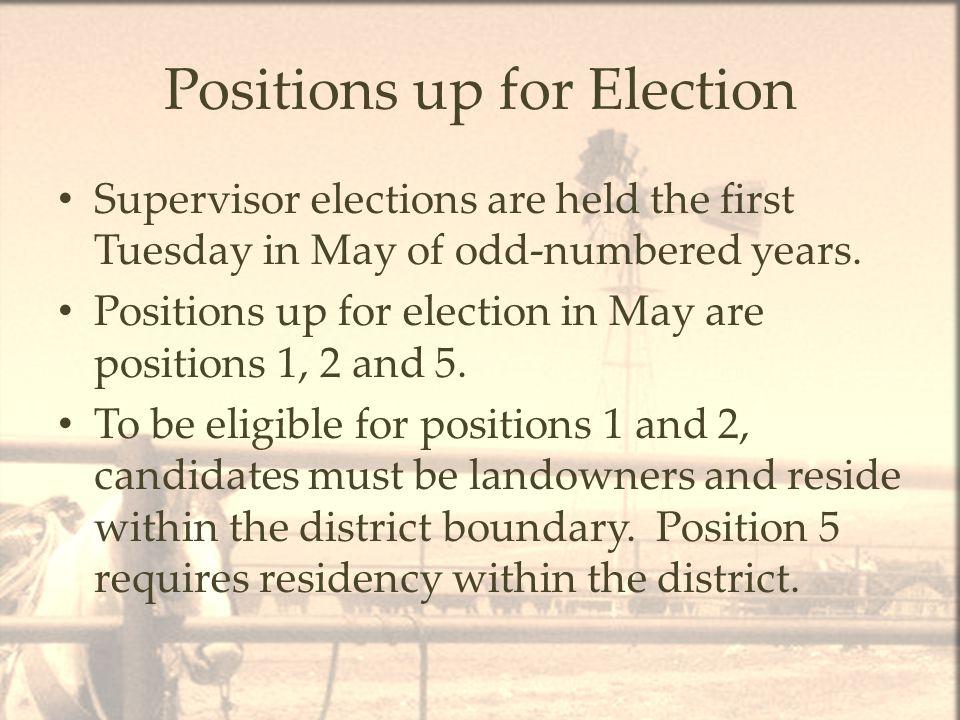 Absentee Ballots Districts must provide absentee ballots.
