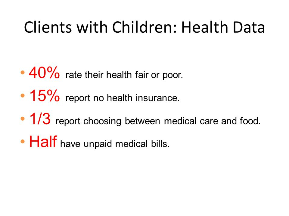 Clients with Children: Health Data 40% rate their health fair or poor. 15% report no health insurance. 1/3 report choosing between medical care and fo