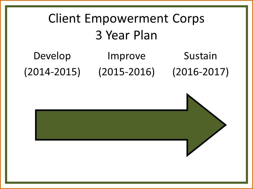 Client Empowerment Corps 3 Year Plan Develop (2014-2015) Improve (2015-2016) Sustain (2016-2017)
