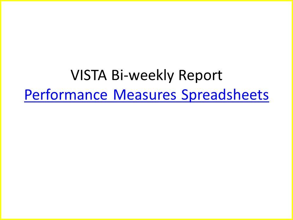 VISTA Bi-weekly Report Performance Measures Spreadsheets Performance Measures Spreadsheets