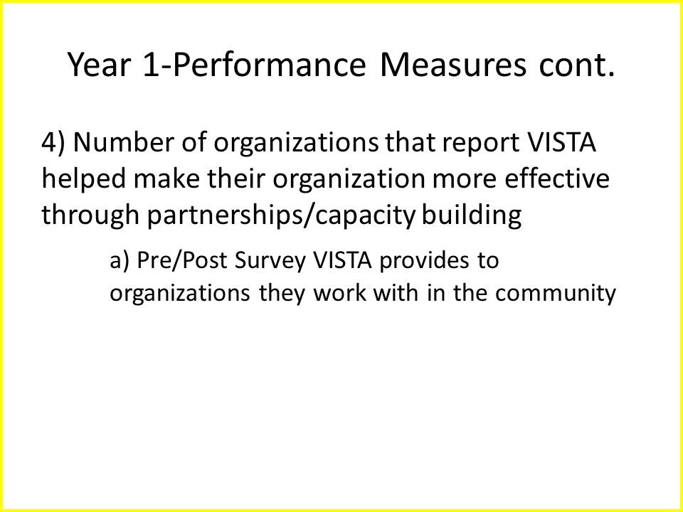 Year 1-Performance Measures cont. 4) Number of organizations that report VISTA helped make their organization more effective through partnerships/capa