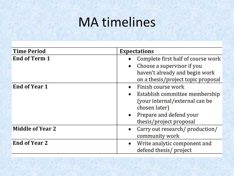 MA timelines