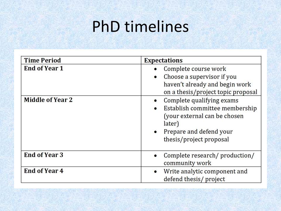 PhD timelines
