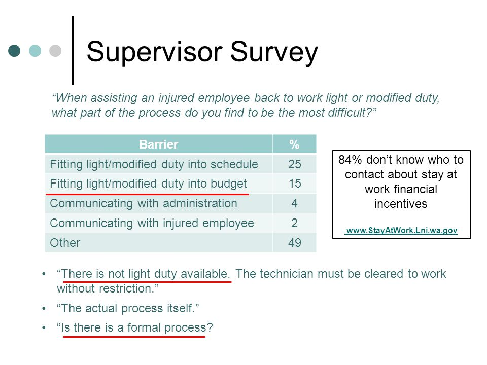 Supervisor Survey When assisting an injured employee back to work light or modified duty, what part of the process do you find to be the most difficult Barrier% Fitting light/modified duty into schedule25 Fitting light/modified duty into budget15 Communicating with administration4 Communicating with injured employee2 Other49 There is not light duty available.