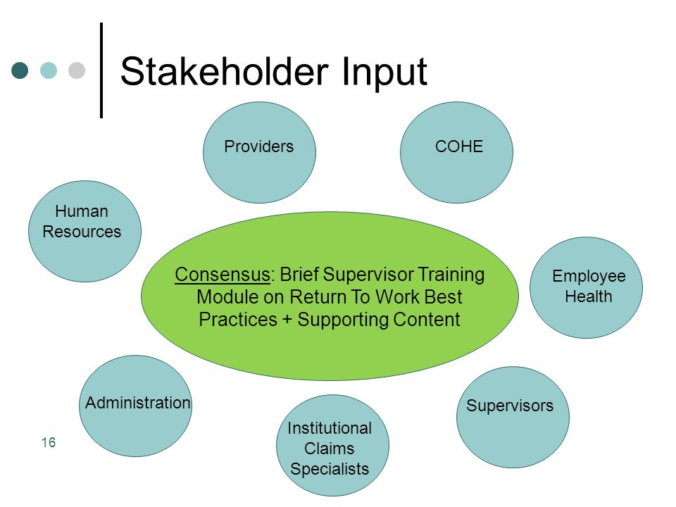 Stakeholder Input 16 Institutional Claims Specialists Consensus: Brief Supervisor Training Module on Return To Work Best Practices + Supporting Content Administration ProvidersCOHE Employee Health Human Resources Supervisors