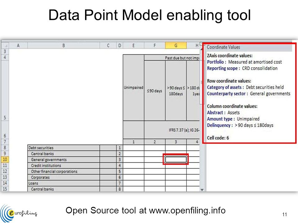 11 Open Source tool at www.openfiling.info Data Point Model enabling tool