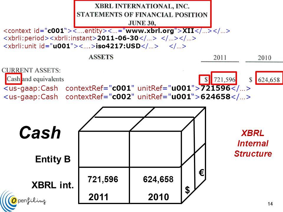 14 2011 2010 Entity B XBRL int. € $ Cash 721,596 624,658 XBRL Internal Structure 721596 624658 XII 2011-06-30 iso4217:USD