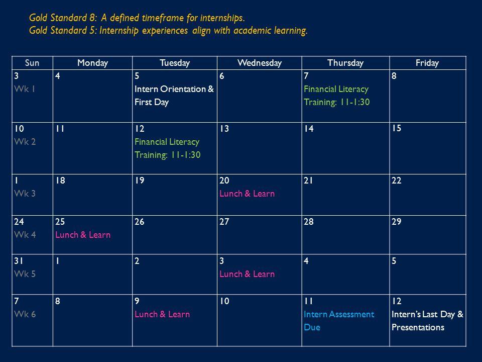 SunMondayTuesdayWednesdayThursdayFriday 3 Wk 1 4 5 Intern Orientation & First Day 6 7 Financial Literacy Training: 11-1:30 8 10 Wk 2 1112 Financial Li