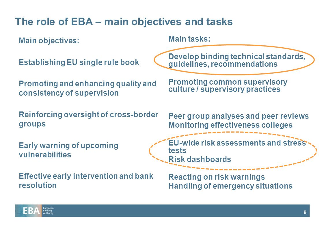 88 The role of EBA – main objectives and tasks Main objectives: Establishing EU single rule book Promoting and enhancing quality and consistency of supervision Reinforcing oversight of cross-border groups Early warning of upcoming vulnerabilities Effective early intervention and bank resolution Main tasks: Develop binding technical standards, guidelines, recommendations Promoting common supervisory culture / supervisory practices Peer group analyses and peer reviews Monitoring effectiveness colleges EU-wide risk assessments and stress tests Risk dashboards Reacting on risk warnings Handling of emergency situations