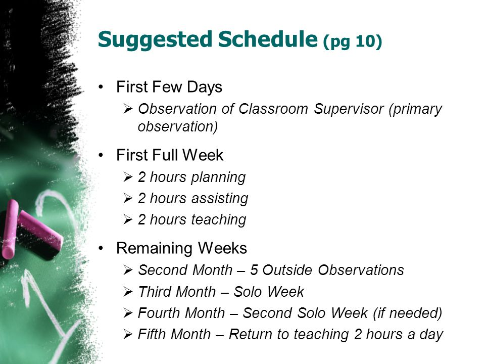 Suggested Schedule (pg 10) First Few Days  Observation of Classroom Supervisor (primary observation) First Full Week  2 hours planning  2 hours assisting  2 hours teaching Remaining Weeks  Second Month – 5 Outside Observations  Third Month – Solo Week  Fourth Month – Second Solo Week (if needed)  Fifth Month – Return to teaching 2 hours a day