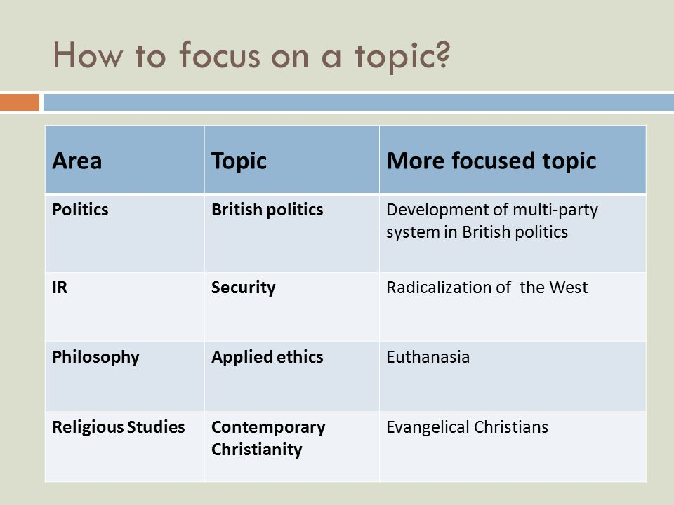 From topic to research question AreaMore focused topicResearch question Politics: British politicsDevelopment of multi- party system Why has Britain gone from a 2-3 to a 6-party system.