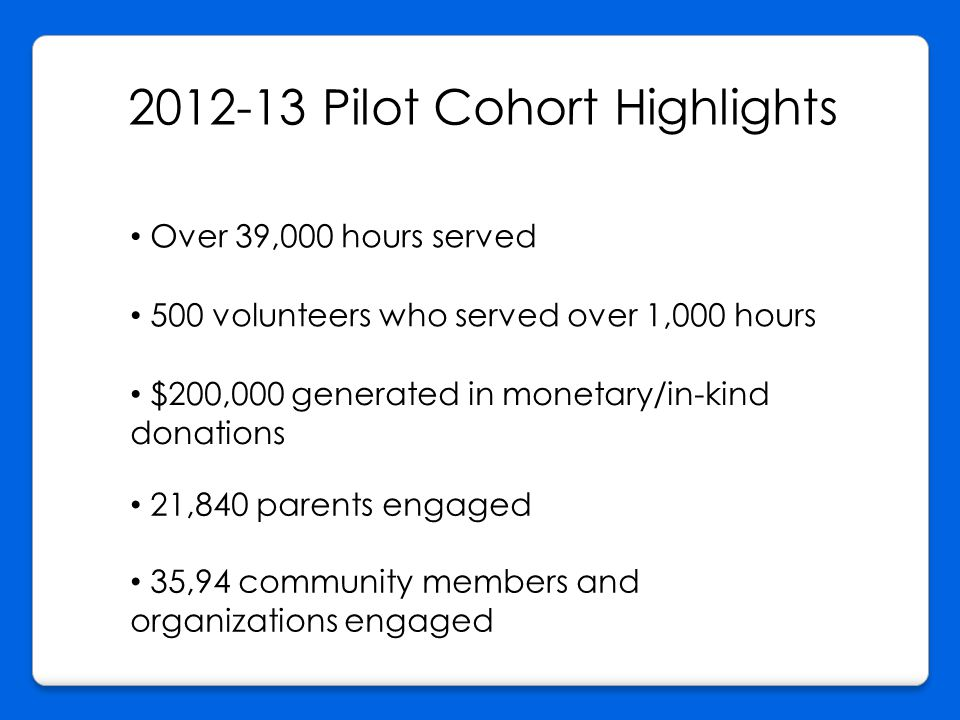 2012-13 Pilot Cohort Highlights Over 39,000 hours served 500 volunteers who served over 1,000 hours $200,000 generated in monetary/in-kind donations 21,840 parents engaged 35,94 community members and organizations engaged