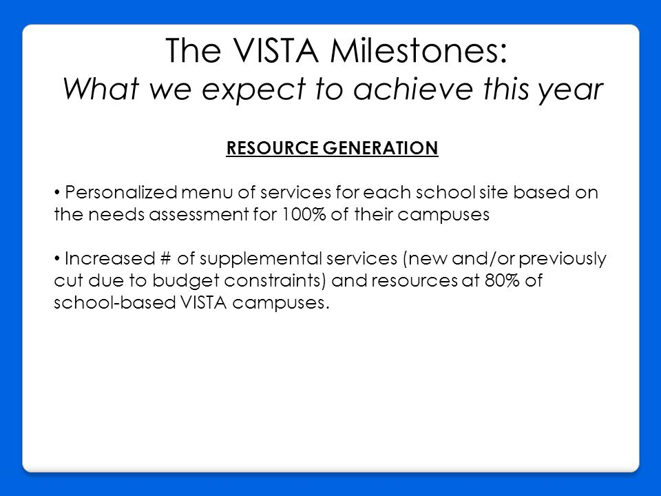 The VISTA Milestones: What we expect to achieve this year RESOURCE GENERATION Personalized menu of services for each school site based on the needs assessment for 100% of their campuses Increased # of supplemental services (new and/or previously cut due to budget constraints) and resources at 80% of school-based VISTA campuses.