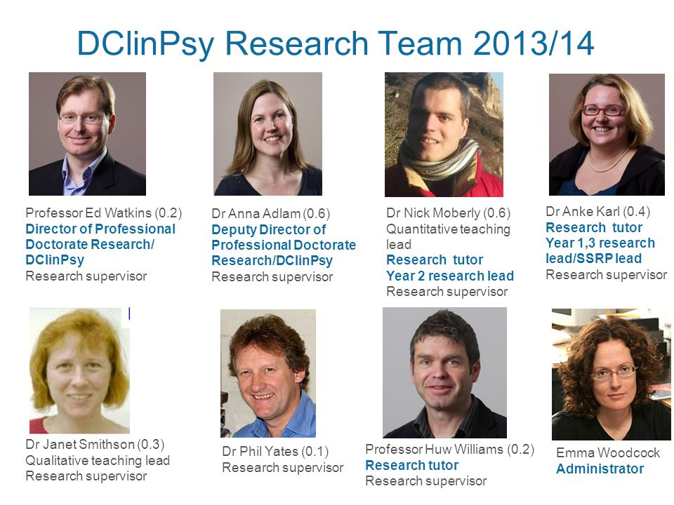 DClinPsy Research Team 2013/14 Professor Ed Watkins (0.2) Director of Professional Doctorate Research/ DClinPsy Research supervisor Dr Anna Adlam (0.6) Deputy Director of Professional Doctorate Research/DClinPsy Research supervisor Dr Nick Moberly (0.6) Quantitative teaching lead Research tutor Year 2 research lead Research supervisor Dr Anke Karl (0.4) Research tutor Year 1,3 research lead/SSRP lead Research supervisor Dr Janet Smithson (0.3) Qualitative teaching lead Research supervisor Dr Phil Yates (0.1) Research supervisor Professor Huw Williams (0.2) Research tutor Research supervisor Emma Woodcock Administrator