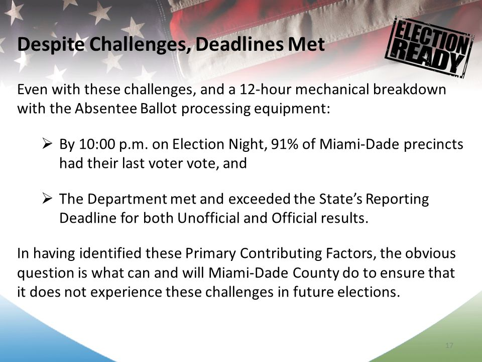 17 Even with these challenges, and a 12-hour mechanical breakdown with the Absentee Ballot processing equipment:  By 10:00 p.m.