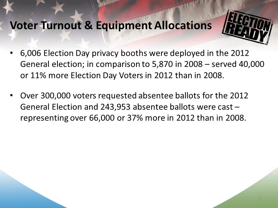6 Many of the planning and operational activities surrounding the 2012 General Election were unprecedented.