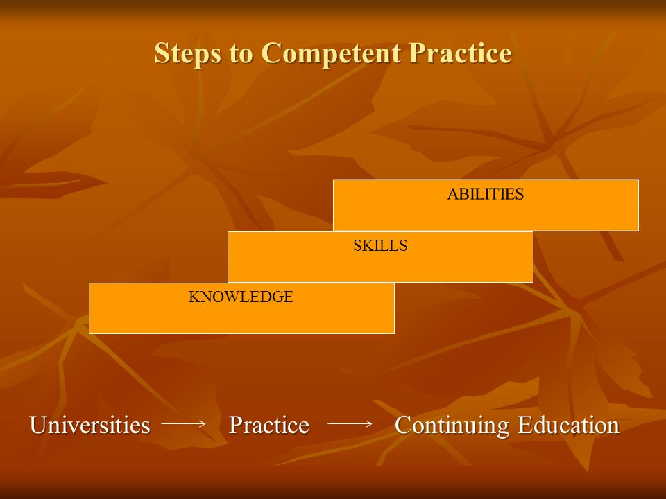 Steps to Competent Practice KNOWLEDGE SKILLS UniversitiesPractice Continuing Education