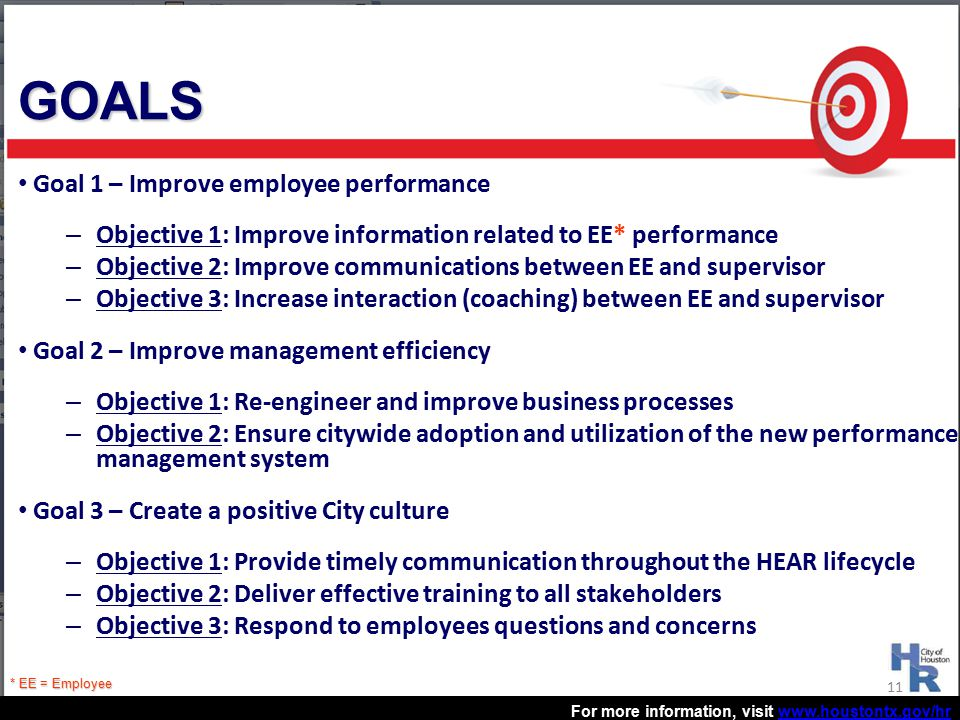 For more information, visit www.houstontx.gov/hrwww.houstontx.gov/hr Goal 1 – Improve employee performance – Objective 1: Improve information related to EE* performance – Objective 2: Improve communications between EE and supervisor – Objective 3: Increase interaction (coaching) between EE and supervisor Goal 2 – Improve management efficiency – Objective 1: Re-engineer and improve business processes – Objective 2: Ensure citywide adoption and utilization of the new performance management system Goal 3 – Create a positive City culture – Objective 1: Provide timely communication throughout the HEAR lifecycle – Objective 2: Deliver effective training to all stakeholders – Objective 3: Respond to employees questions and concerns GOALS 11 * EE = Employee
