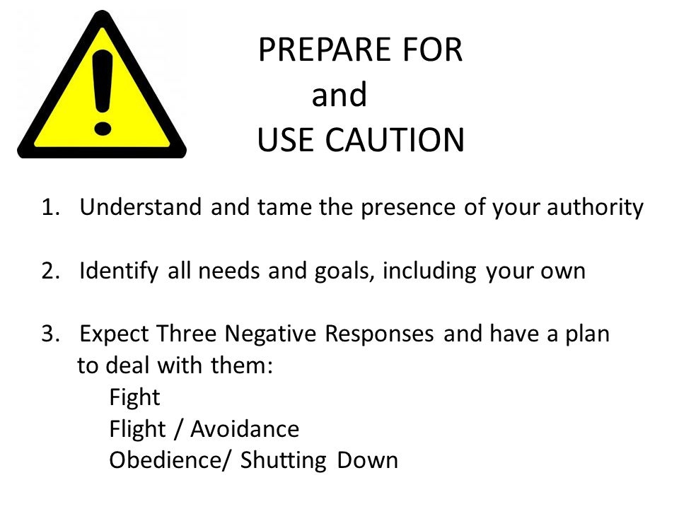 PLAN FOR RESOLUTION 1.Understand the problem summary 2.Meet individually with both participants.