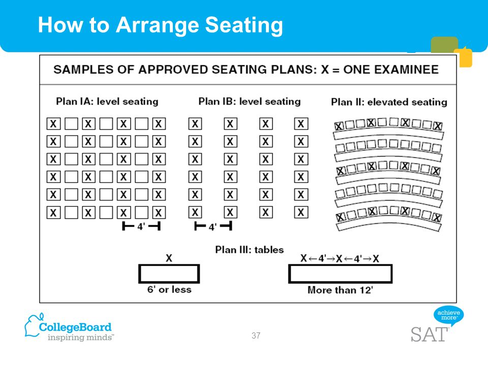 How to Arrange Seating 37