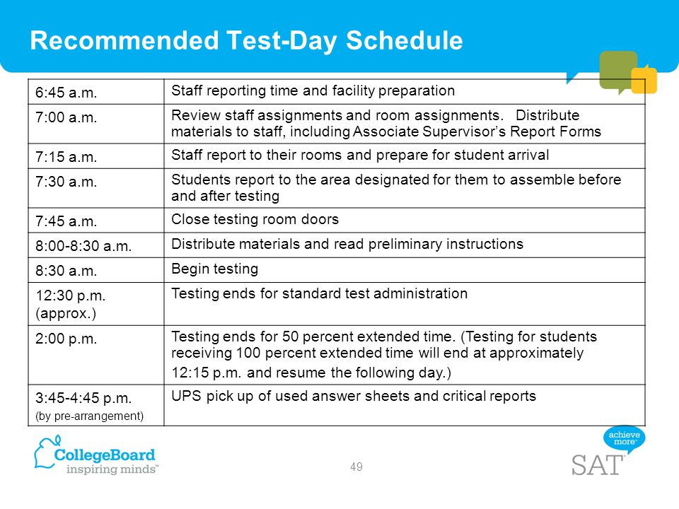 Recommended Test-Day Schedule 6:45 a.m. Staff reporting time and facility preparation 7:00 a.m. Review staff assignments and room assignments. Distrib