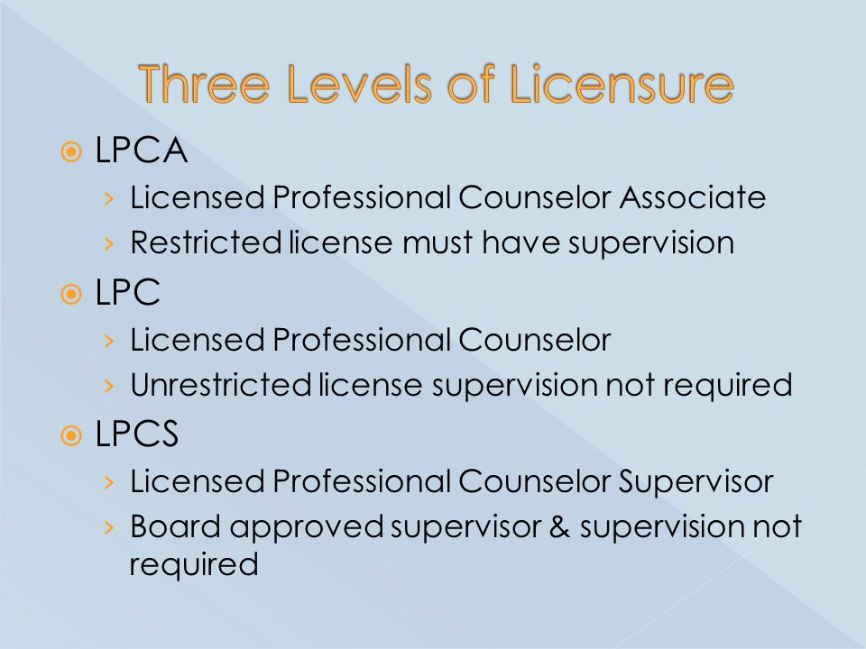  LPCA › Licensed Professional Counselor Associate › Restricted license must have supervision  LPC › Licensed Professional Counselor › Unrestricted license supervision not required  LPCS › Licensed Professional Counselor Supervisor › Board approved supervisor & supervision not required