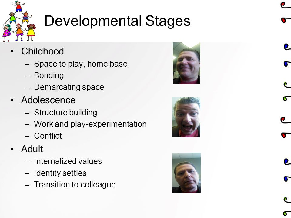 Developmental Stages Childhood –Space to play, home base –Bonding –Demarcating space Adolescence –Structure building –Work and play-experimentation –Conflict Adult –Internalized values –Identity settles –Transition to colleague