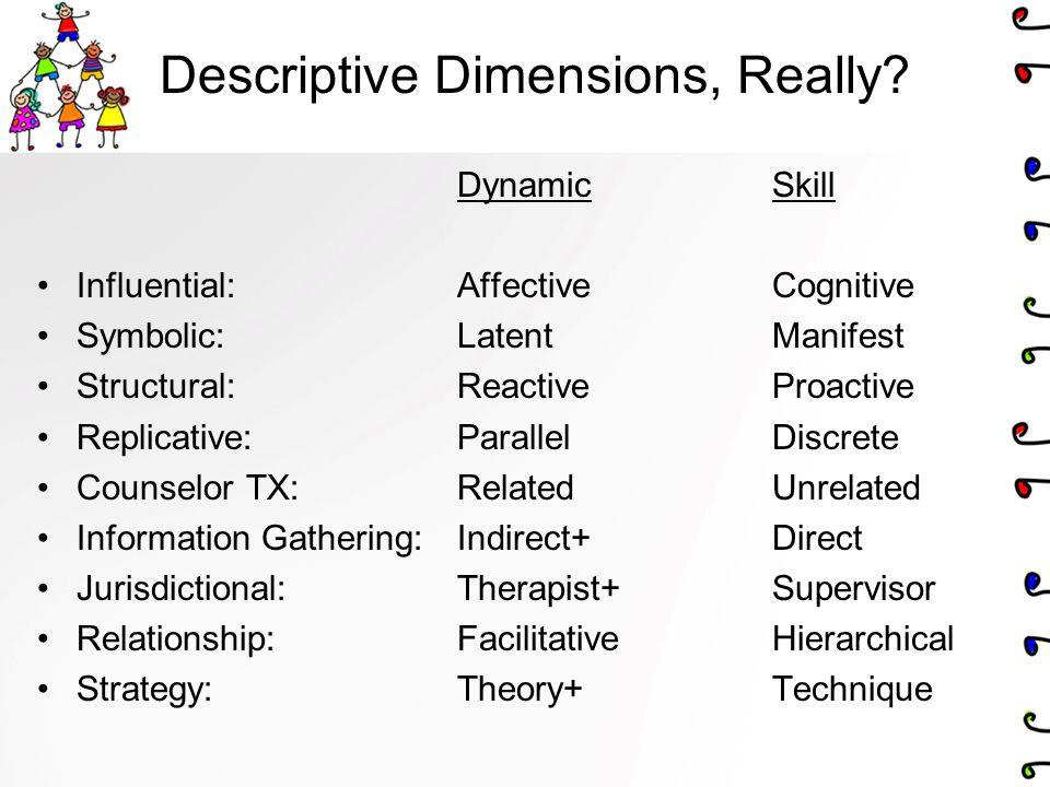 Descriptive Dimensions, Really.