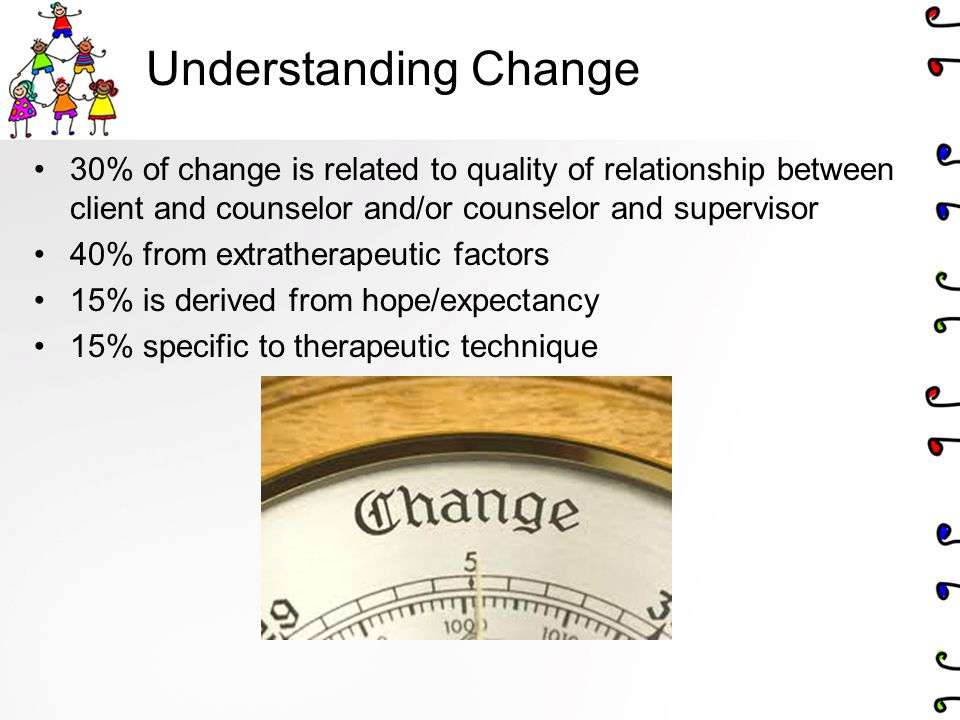 Understanding Change 30% of change is related to quality of relationship between client and counselor and/or counselor and supervisor 40% from extratherapeutic factors 15% is derived from hope/expectancy 15% specific to therapeutic technique