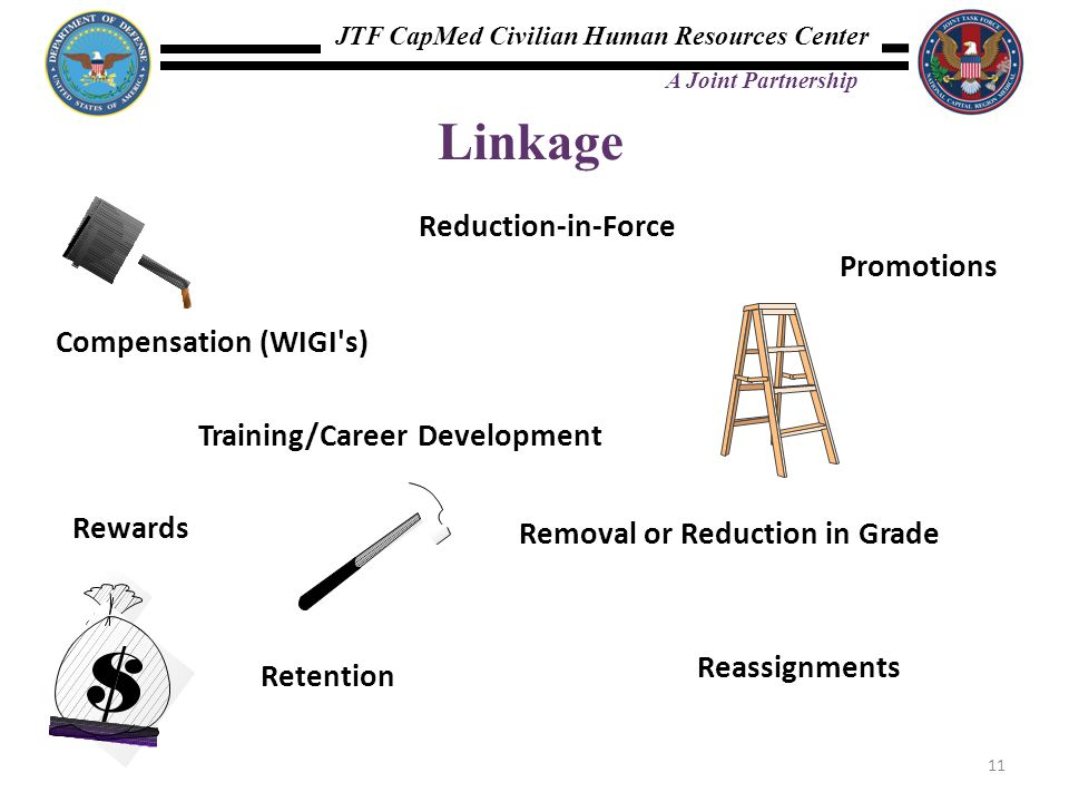 JTF CapMed Civilian Human Resources Center A Joint Partnership Reassignments Promotions Removal or Reduction in Grade Training/Career Development Link
