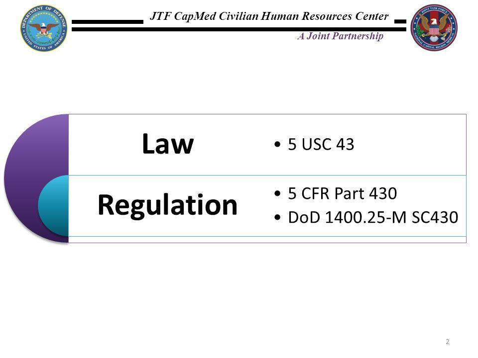 JTF CapMed Civilian Human Resources Center A Joint Partnership Law Regulation 5 USC 43 5 CFR Part 430 DoD 1400.25-M SC430 2