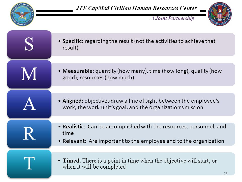 JTF CapMed Civilian Human Resources Center A Joint Partnership Specific: regarding the result (not the activities to achieve that result) S Measurable: quantity (how many), time (how long), quality (how good), resources (how much) M Aligned: objectives draw a line of sight between the employee's work, the work unit's goal, and the organization's mission A Realistic: Can be accomplished with the resources, personnel, and time Relevant: Are important to the employee and to the organization R Timed: There is a point in time when the objective will start, or when it will be completed T 23