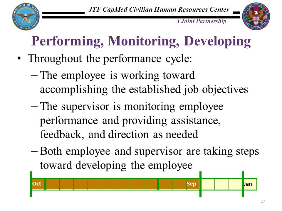JTF CapMed Civilian Human Resources Center A Joint Partnership Performing, Monitoring, Developing Throughout the performance cycle: – The employee is