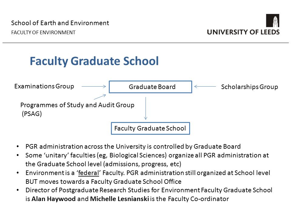 School of Earth and Environment FACULTY OF ENVIRONMENT Faculty Graduate School Examinations Group Graduate Board Scholarships Group Programmes of Study and Audit Group (PSAG) Faculty Graduate School PGR administration across the University is controlled by Graduate Board Some 'unitary' faculties (eg, Biological Sciences) organize all PGR administration at the Graduate School level (admissions, progress, etc) Environment is a 'federal' Faculty.