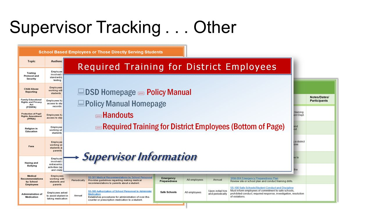Supervisor Tracking... Other