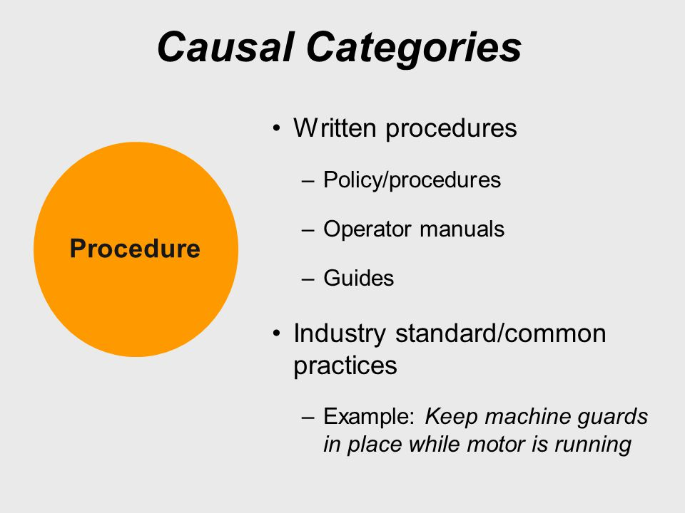 Causal Categories Written procedures –Policy/procedures –Operator manuals –Guides Industry standard/common practices –Example: Keep machine guards in place while motor is running Procedure