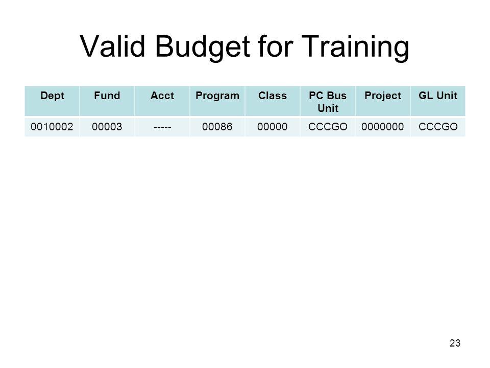 Valid Budget for Training DeptFundAcctProgramClassPC Bus Unit ProjectGL Unit 001000200003-----0008600000CCCGO0000000CCCGO 23