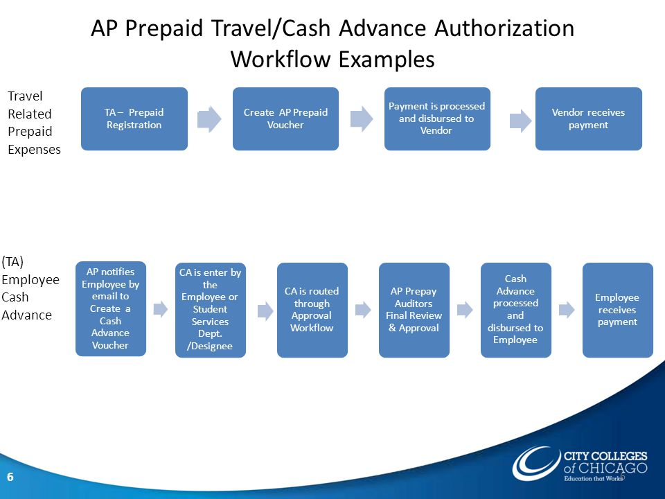 7 Continued AP Prepaid Travel/Cash Advance Authorization Workflow Examples 7 AP Prepay Auditors reviews, approves and initiates prepaid voucher TA is placed on hold AP notifies Employee by email to book flight online thru CCC Corporate Travel Agency CorpTrav Notifies AP Prepay Auditor of pending purchase AP Control Analyst confirms booking and if needed make required adjustments to the prepaid voucher TA hold is released and approved; Employee will receive email notification of Approved TA and confirmed flight purchase from CorpTrav AP Prepaid Voucher is Created Vendor payment is manually recorded (TA) Prepaid Airfare (TA) Prepaid Hotel AP Prepay Auditors reviews, approves and initiates prepaid voucher TA is placed on hold AP notifies Employee/Design ee by email to reserve Hotel room thru CCC Corporate Travel Agency by phone CorpTrav Notifies AP Prepay Auditor of pending hotel purchase AP Control Analyst confirms reservation and if needed make required adjustments to the prepaid voucher TA hold is released and approved; Employee will receive email notification of Approved TA and confirmed reservation from CorpTrav AP Prepaid Voucher is Created and placed on hold A manually record is not recorded until after hotel stay is completed.