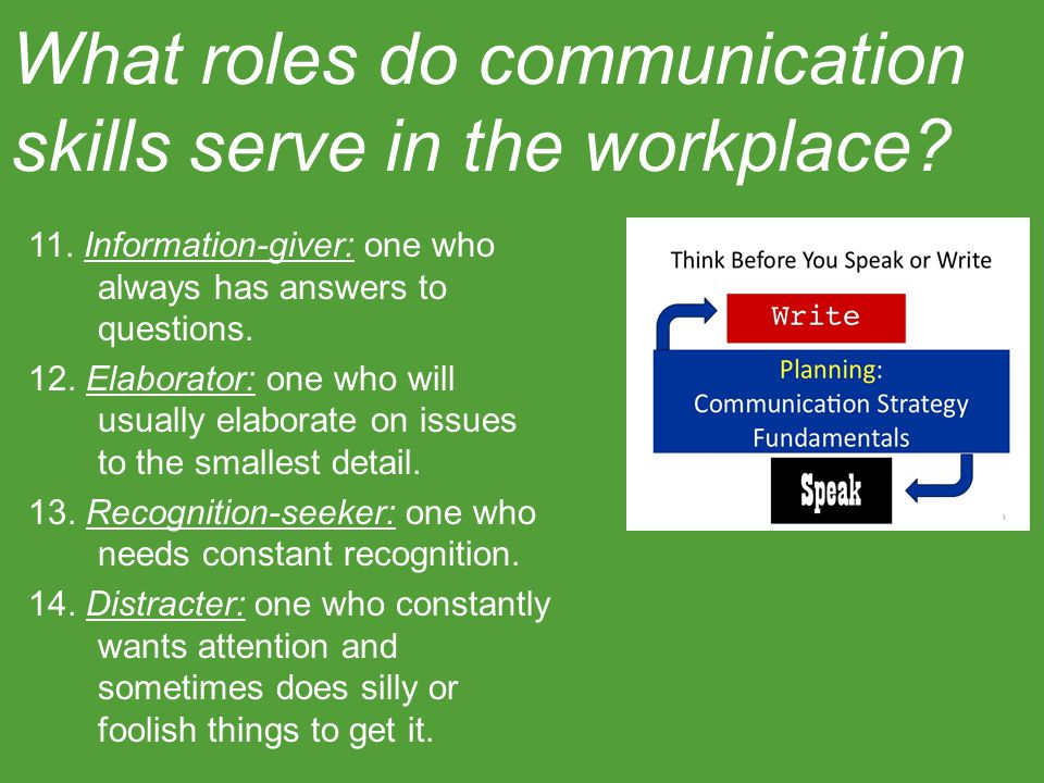 11. Information-giver: one who always has answers to questions. 12. Elaborator: one who will usually elaborate on issues to the smallest detail. 13. R