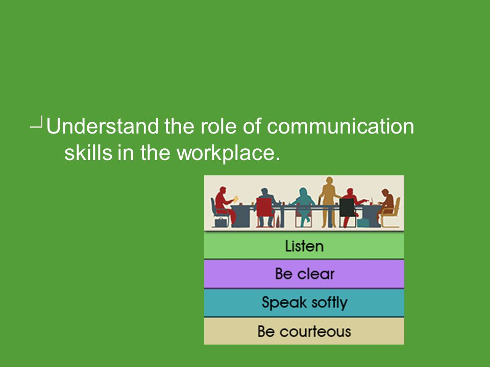 Objective 1 Understand the role of communication skills in the workplace.
