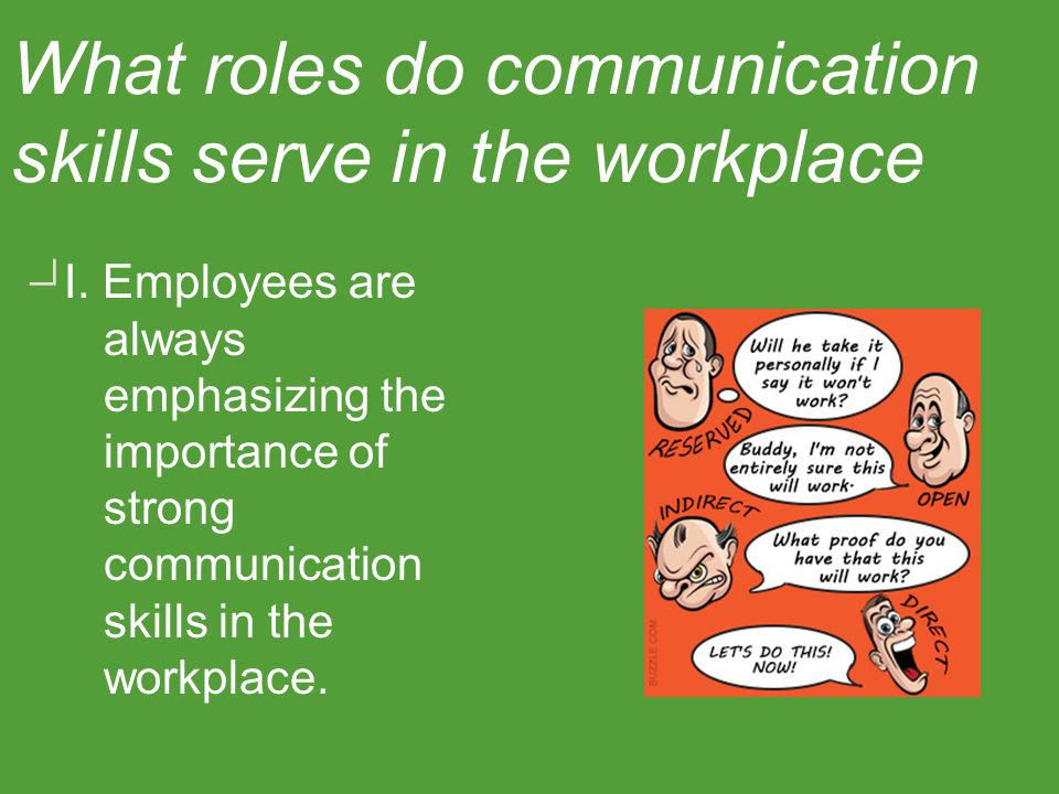 What roles do communication skills serve in the workplace? I. Employees are always emphasizing the importance of strong communication skills in the wo