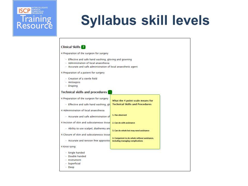 Syllabus skill levels